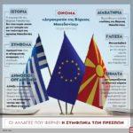 Τέσσερις  παρατηρήσεις  για την συμφωνία των Πρεσπών  και το Μακεδονικό